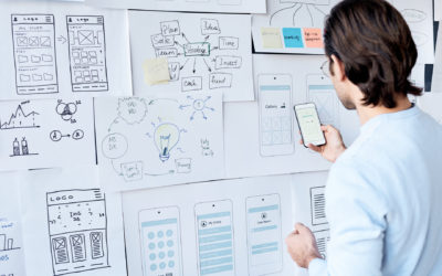 What is user testing and usability testing ?
